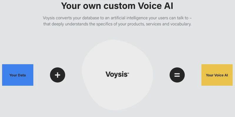 Apple acquires AI startup Voysis to improve Siri-cnTechPost