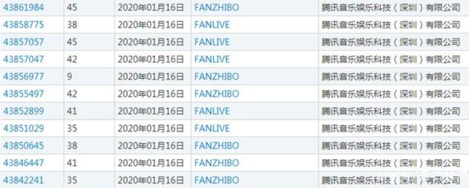 QQ Music tests independent app 'Fanlive'-cnTechPost