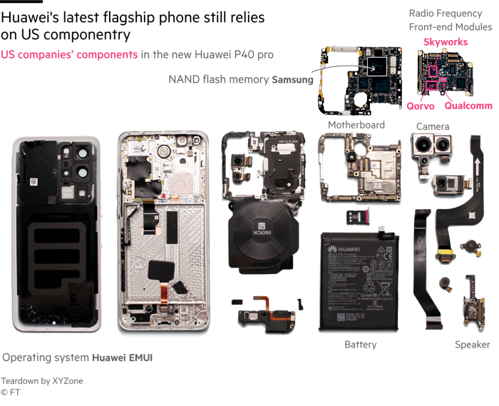 Teardown shows Huawei P40 still has some U.S. chips-cnTechPost